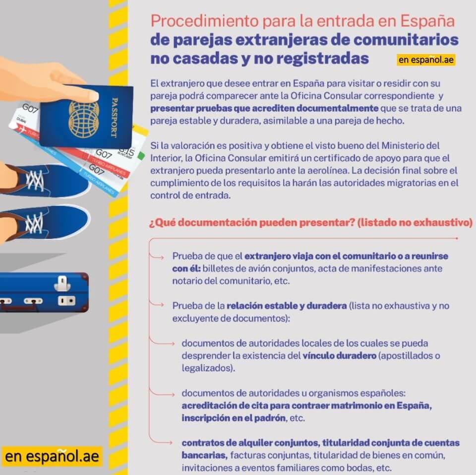 entrada de parejas no españolas en españa