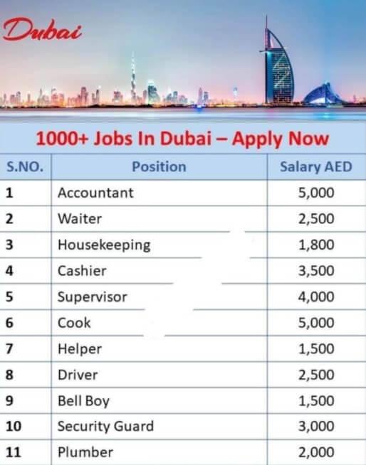 cuánto se gana en emiratos dubai