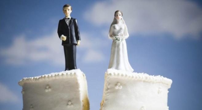 divorcio en emiratos arabes eau uae